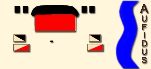 Schema für den Beginn der Schlacht von Cannae