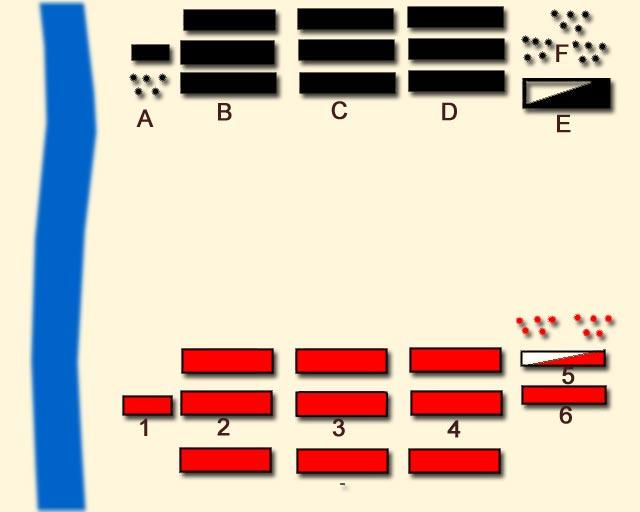 Schema für den Eingang zur Schlacht von Pharsalus