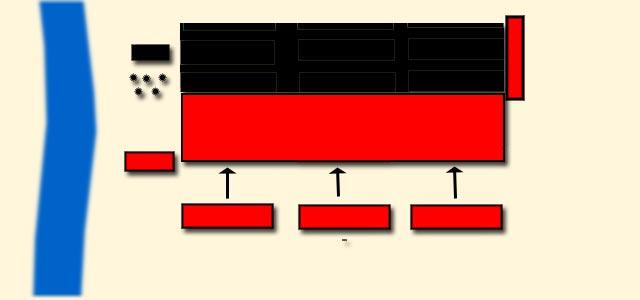 Schema für das Ende der Schlacht von Phasalus